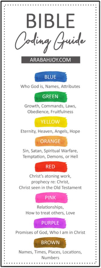bible highlighting color code how to use color coding to enhance your bible study time