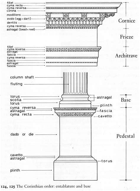 architectural terms ellenslillehjorne
