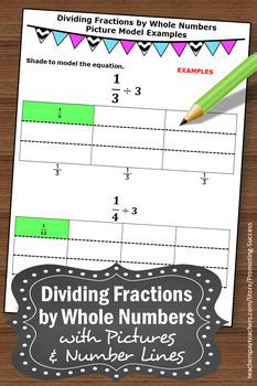 dividing unit fractions   numbers   number