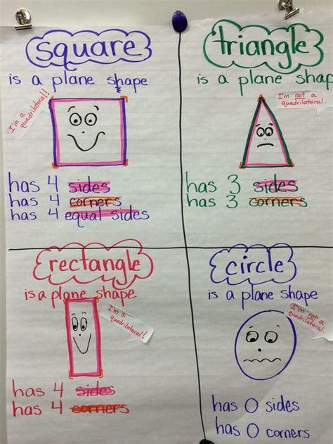 plane shapes anchor chart  images plane shapes