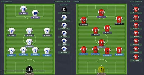 Soccer Manager Best Tactics by Football Manager Tactics Managerdownload Org