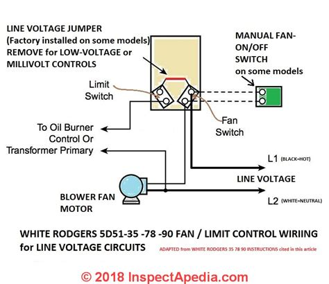 White Rodger Ignition Wiring Diagram by How To Install Wire The Fan Limit Controls On Furnaces