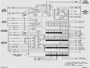 2005 Dodge Magnum Fuse Panel  Dodge  Auto Fuse Box Diagram