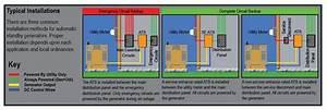 Winco Asco 185 Automatic Transfer Switch For Winco