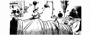 Rube Goldberg Machines  Simple Operations Run By Complex