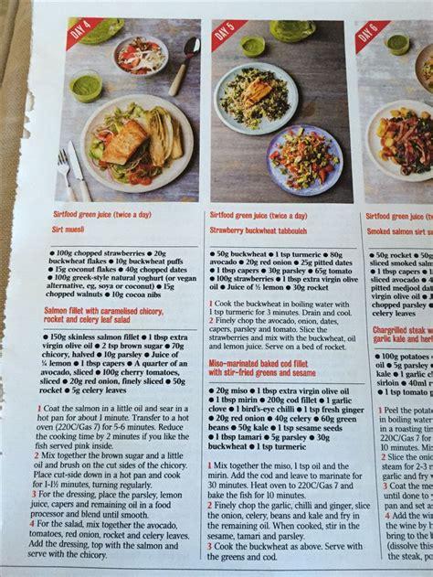 diet sirtfood sirt plan recipes food healthy eating heart menu eaters picky adults children plans meal dieet smoothie clean week
