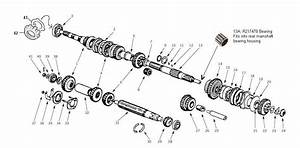 Land Rover Parts - Gearbox