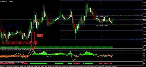 valuta trading forex valuta trading system forex pops