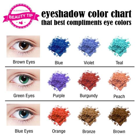 Common Eye Colors For by Makeup Color Wheel For Blue Saubhaya Makeup