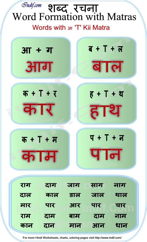 learn  read hindi words  matras