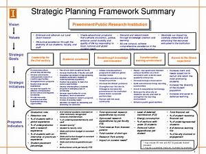 Best photos of strategic goals and objectives examples for Strategic planning goals and objectives template