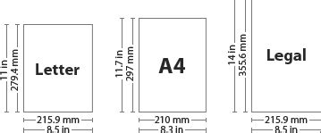 paper sizes  formats  difference    letter