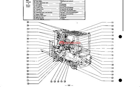 nichiyu forklift service manual auto repair manual forum
