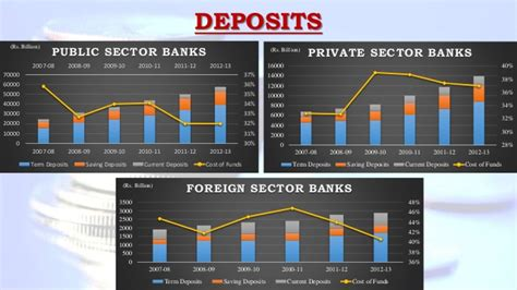 industry analysis banking