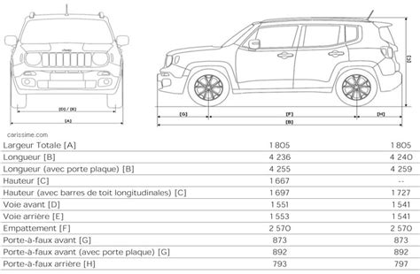 dimension jeep renegade jeep renegade 2014 carissime l info automobile