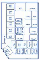 Hyundai Accent 1995 Dash Fuse Box Block Circuit Breaker Diagram U00bb Carfusebox Wiring Diagram