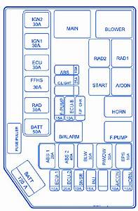 Hyundai Accent 2008 Fuse Box  Block Circuit Breaker Diagram