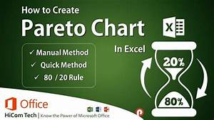 Pareto Chart In Tamil