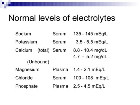 dyselectrolytemias