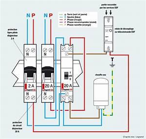 schema installation electrique d une maison 3 sch233ma With schema installation electrique d une maison