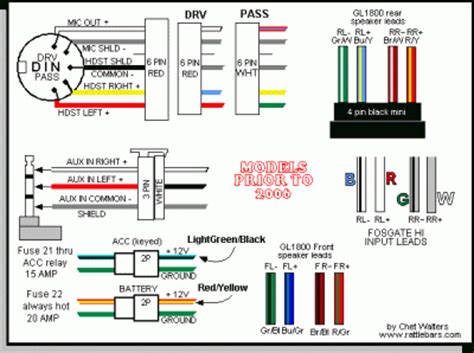 Helmet Cord Wiring Diagram Honda Goldwing by 1800 Headset Pin Out Gl1800 2001 2017 Information