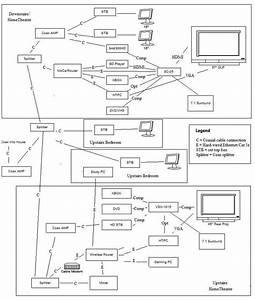 Verizon Fios Router Wiring Diagram
