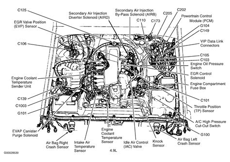 1998 Bmw 528i Engine Diagram by 95 Bmw 328i Engine Diagram Wiring Diagram For Free