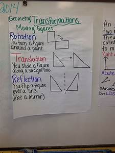 What Is The Definition Of A Pie Chart Transformations Rotation Reflection Translation Of
