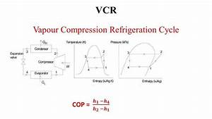 Vapour Compression Refrigeration Cycle It U0026 39 S Schematic And