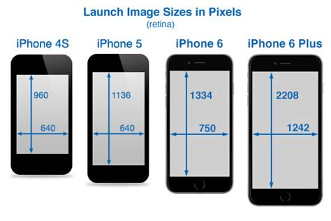 iphone 5 size image gallery iphone 5 size