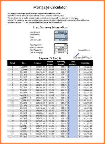 escrow analysis spreadsheet excel spreadsheets group