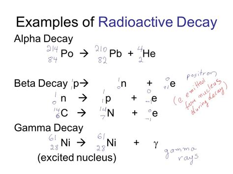 Best Beta Decay Ideas And Images On Bing Find What You Ll Love