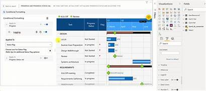 Gantt Chart Bi Power Microsoft Xviz Visuals