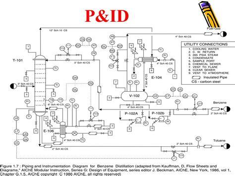 Instrument Loop Diagram Instrument Loop Diagram Wire Diagrams