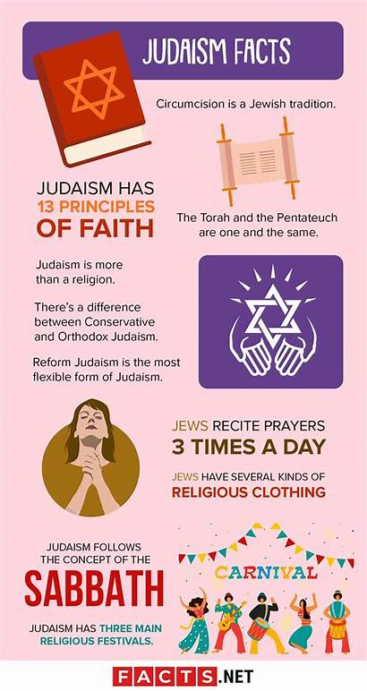 Judaism Facts Infographics Know Religion