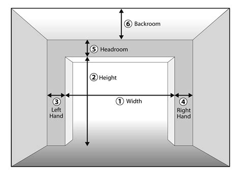 How To Measure A Garage Door by How To Measure Your Garage Door Henderson Garage Doors
