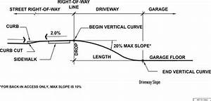 Access Easements And Driveways    Seattle Streets Illustrated