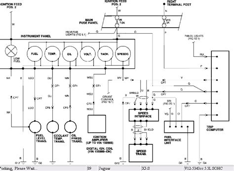Xjs Has Instrument Panel Niggle The