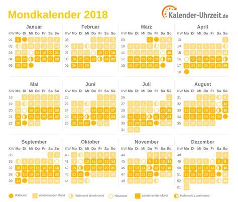 mondkalender mit tierkreiszeichen mondkalender zum ausdrucken