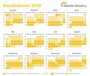Aussaatkalender 2017 Pdf : mondkalender zum ausdrucken ~ Whattoseeinmadrid.com Haus und Dekorationen