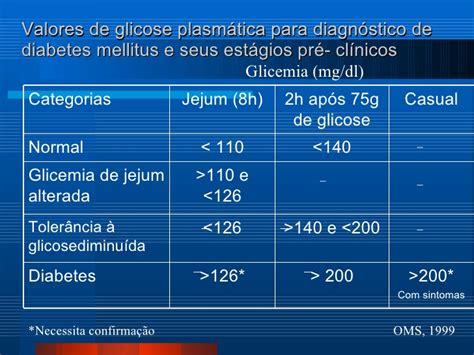 diagnostico de diabetes  dislipidemia