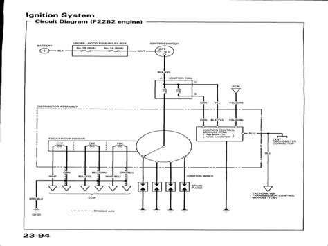 Honda Accord Ignition Switch Wiring Diagram Forums