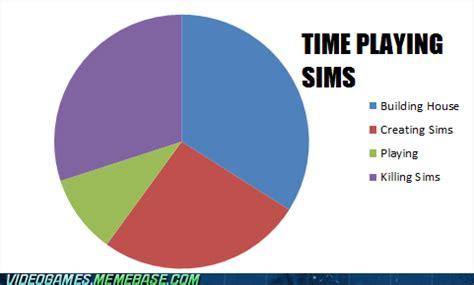 Sims 3 Meme - meme the sims 3 fan art 33310445 fanpop