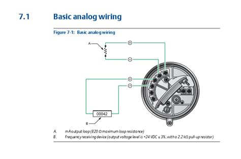 Wire Diagram For Meter by Using A 1734 Ib8 To Count Flow Meter Pulses Allen