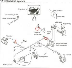 yanmar ignition switch wiring diagram yanmar image similiar yanmar tractor wiring keywords on yanmar ignition switch wiring diagram