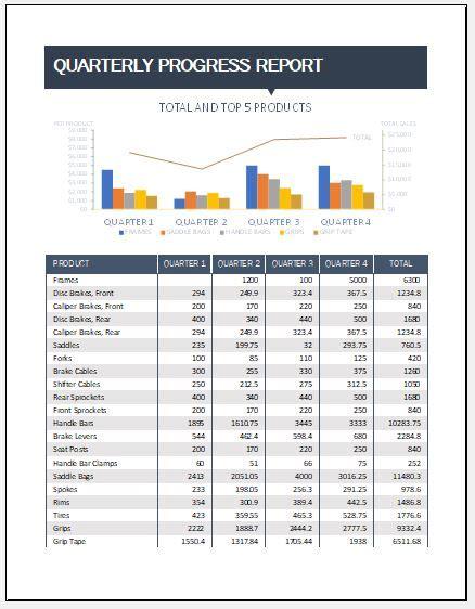 quarterly progress report template  excel word