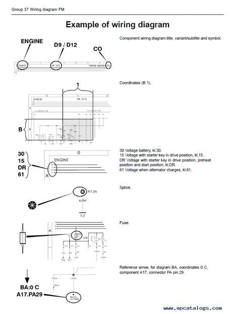 Volvo Truck Euro Service Manual Pdf