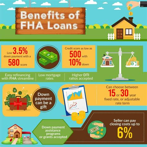 kentucky fha loan requirements  images fha