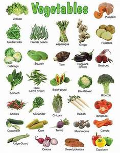 Vegetables | english words | Pinterest | Vegetables