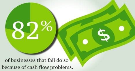 dont fall   myths  business invoice